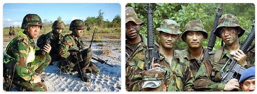 Brunei Military