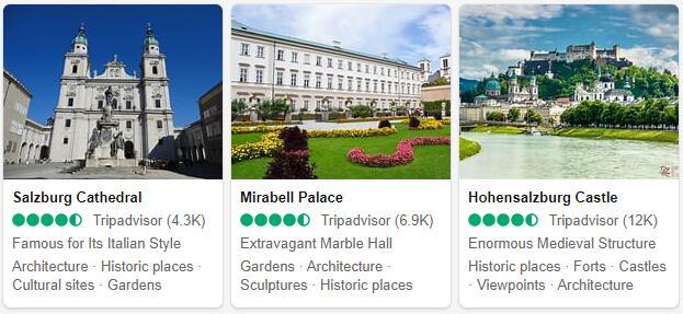 Salzburg Attractions