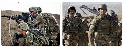 Afghanistan Military