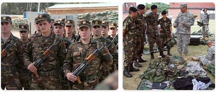 Albania Military