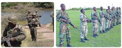 Antigua and Barbuda Military