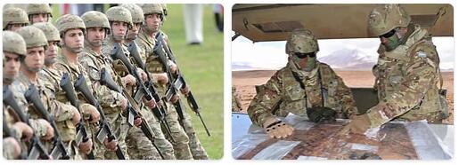Argentina Military