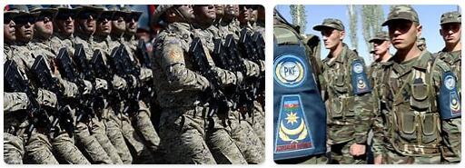 Azerbaijan Military