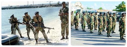 Bahamas Military