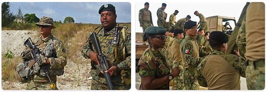 Barbados Military