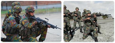 Belgium Military