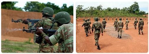 Benin Military