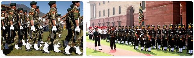 Bhutan Military