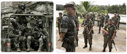 Brazil Military