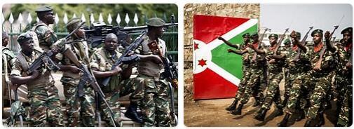 Burundi Military