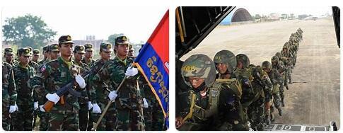 Cambodia Military