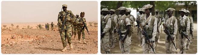 Chad Military