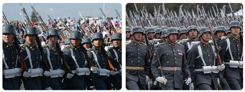 Chile Military