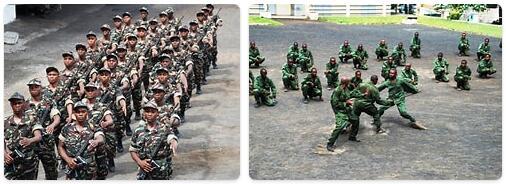 Comoros Military