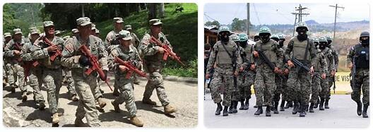 Costa Rica Military