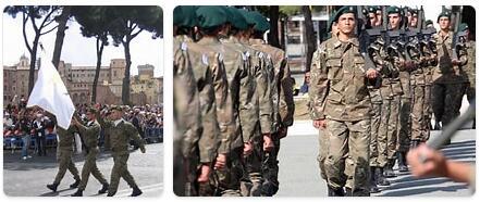 Cyprus Military