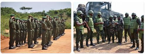 Democratic Republic of The Congo Military
