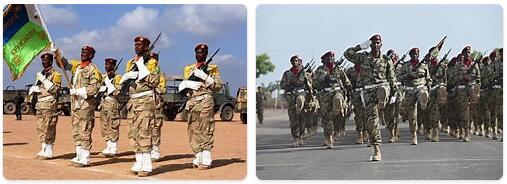 Djibouti Military