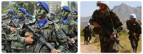 Ecuador Military