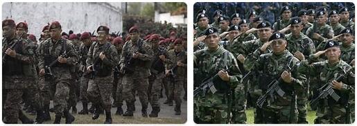 El Salvador Military
