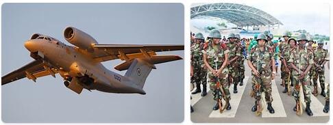 Equatorial Guinea Military