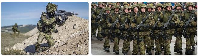 Estonia Military