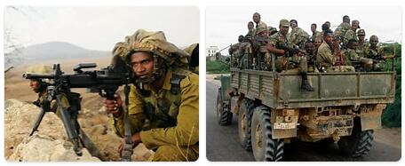 Ethiopia Military