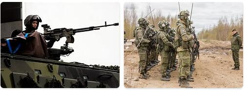 Finland Military