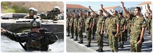Greece Military