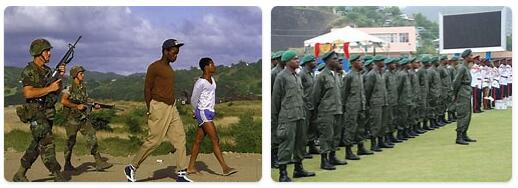 Grenada Military