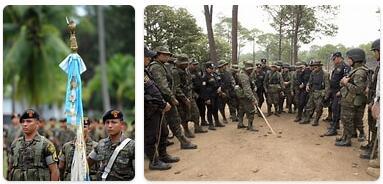 Guatemala Military
