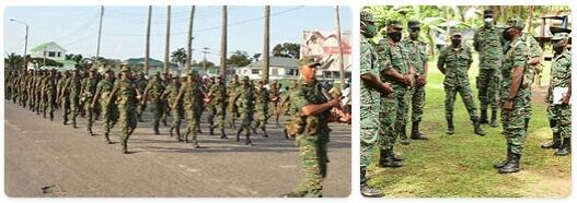 Guyana Military
