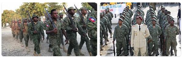 Haiti Military