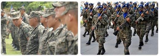 Honduras Military