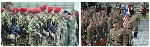 Hungary Military