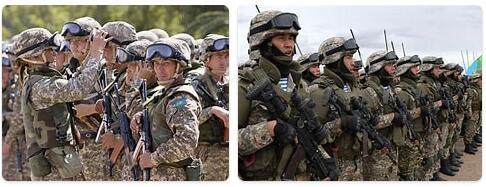 Kazakhstan Military