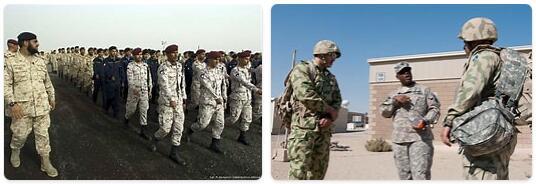 Kuwait Military