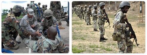Liberia Military