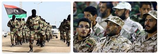 Libya Military
