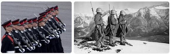 Liechtenstein Military