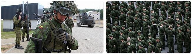 Lithuania Military