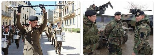 Luxembourg Military