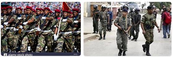 Madagascar Military
