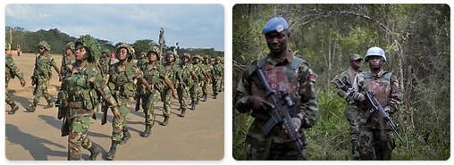 Malawi Military