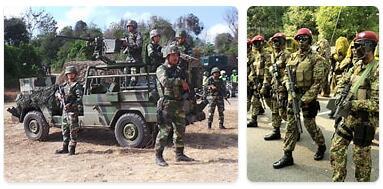 Malaysia Military