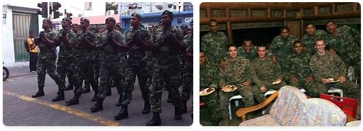 Maldives Military