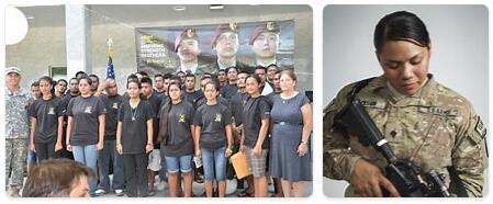 Micronesia Military