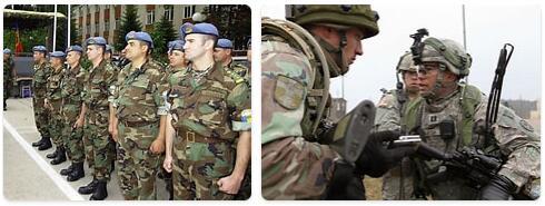 Moldova Military