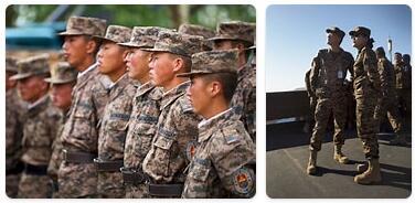Mongolia Military