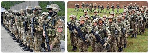 Montenegro Military